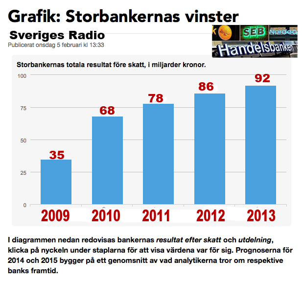 VINSTERSTORBANKER