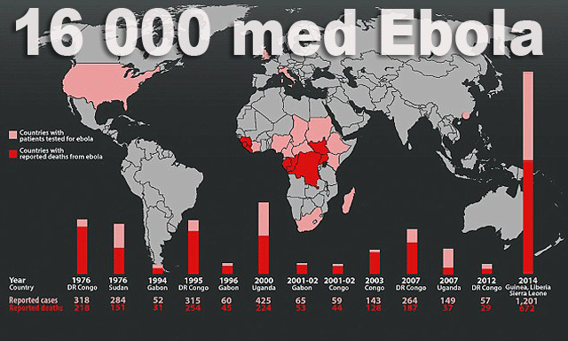 Ebola_world_map